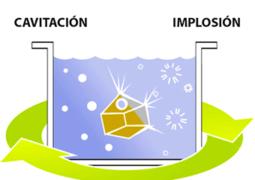 limpieza-por-ultrasonidos-como-funciona-2