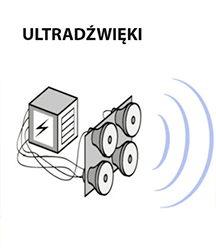 czyszczenie ultradźwiękowe, jak to działa?