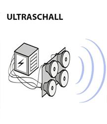 Ultraschallreinigung, wie funktioniert das?